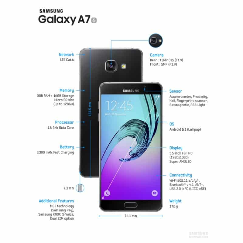 d822c41851bea معركة البطارية  جالكسي اس 7 يفشل أمام S6 و آيفون 6 اس بينما Galaxy A7 الأفضل