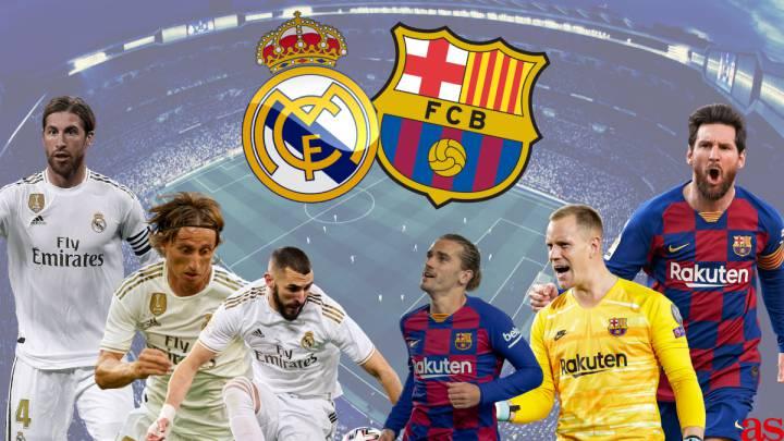 مقارنة بين عائدات وأرباح ريال مدريد وبرشلونة طرفي الكلاسيكو