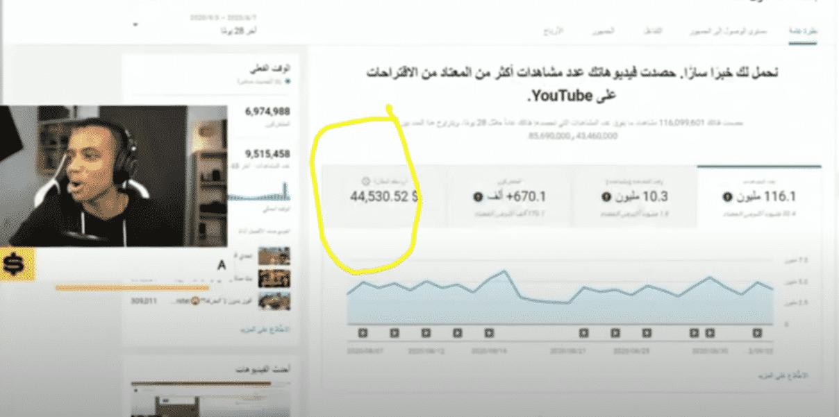 ابو فله: كيف يكسب 40 ألف دولار من قناة الألعاب على يوتيوب شهريا؟