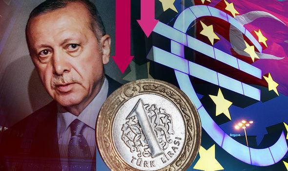 انهيار الليرة التركية الأزمة المالية تهدد بنوك ألمانيا اسبانيا واوروبا