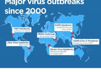 موعد الوباء القادم بعد كورونا ومصدره