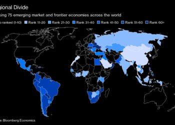 المغرب والسعودية في صدارة التعافي الإقتصادي للدول الناشئة