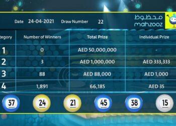 مسابقة محظوظ mahzooz ربح 50 مليون الإمارات