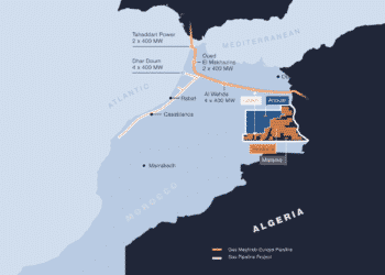هل حانت نهاية أنبوب الغاز بين المغرب والجزائر فعلا؟